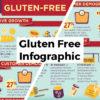 Gluten Free Infographic