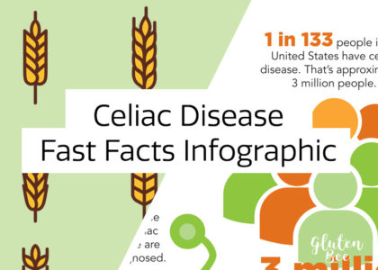fast facts about celiac disease