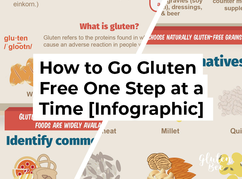 Going Gluten Free Infographic